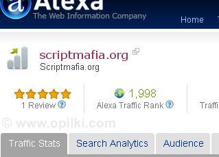SCRiPTMAFiA.ORG top 2000